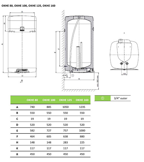 OKCE elektrische boilers afmeting schema