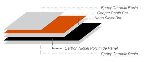 Infrapower infrarood verwarming paneel