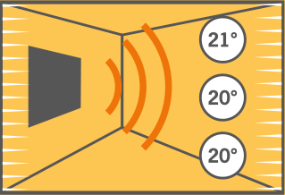 infrarood stralingwarmte