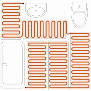 elektrische verwarmingsmat indeling