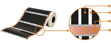 laminaatverwarming technologie